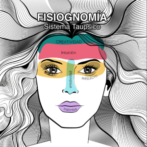 """Curso online de Lectura de Rostro: Fisiognomía """"Sistema Taupsico"""""""